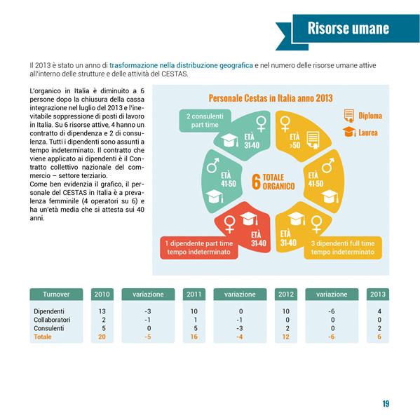 bilancio sociale, annual report, pubblicazione, report