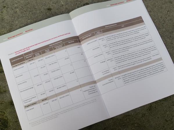 report, pubblicazione, divulgazione, ricerca, monitoraggio, sociale