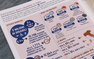 infografica; infographic; disabilità; rivista disabilità; disabile; sport e disabilità; cri graphics