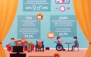 infografica; infographic; disabilità; rivista disabilità; disabile; cri graphics; magazine disabilità