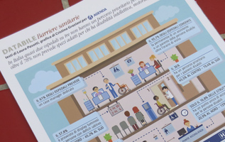 infografica; infographic; disabilità; rivista disabilità; disabile; ospedale; barriere sanitarie; cri graphics