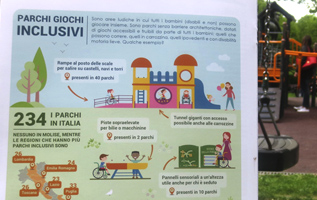 infografica; infographic; disabilità; rivista disabilità; disabile; pachi giochi; cri graphics